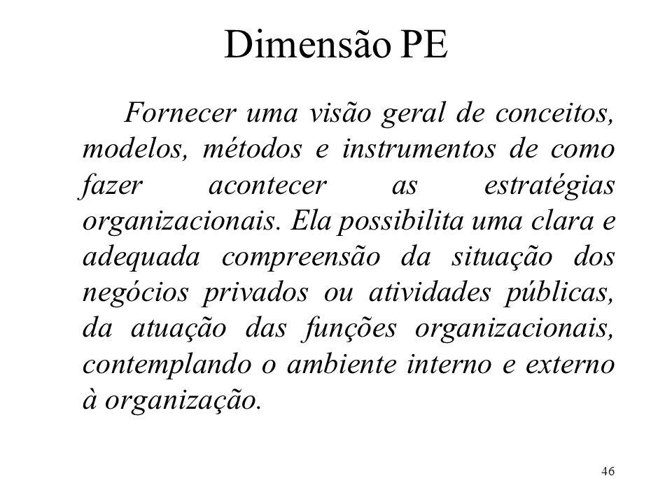 46 Dimensão PE Fornecer uma visão geral de conceitos, modelos, métodos e instrumentos de como fazer acontecer as estratégias organizacionais. Ela poss