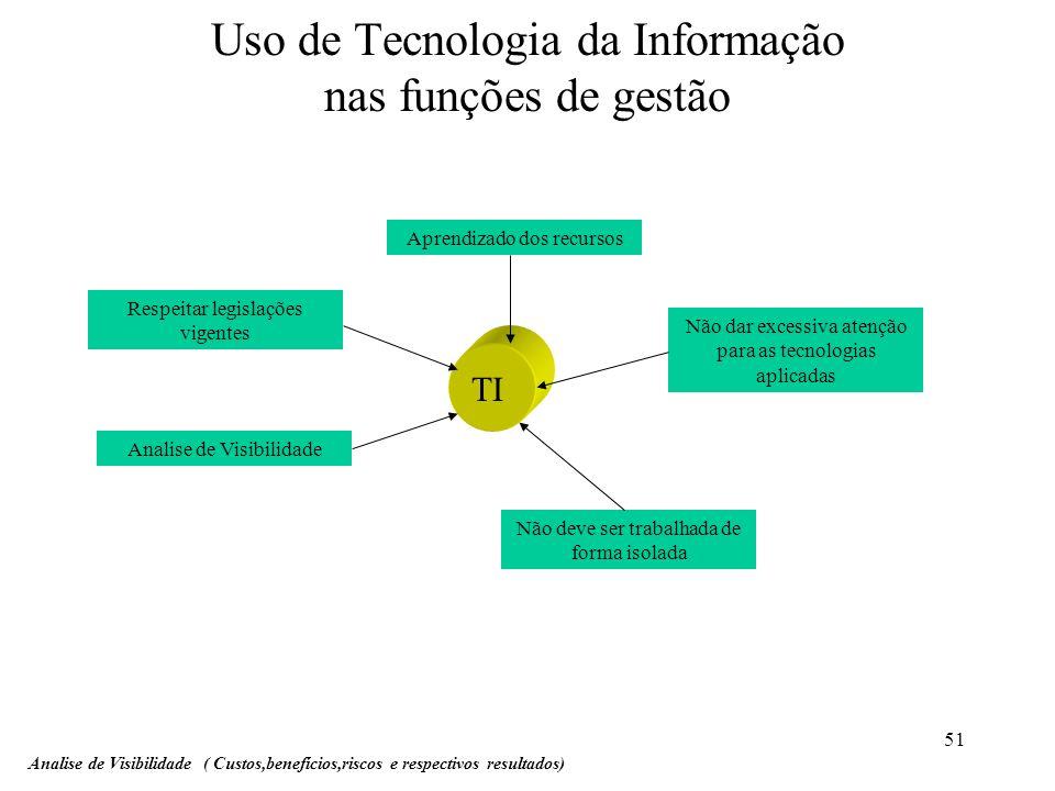 51 Uso de Tecnologia da Informação nas funções de gestão TI Aprendizado dos recursos Não dar excessiva atenção para as tecnologias aplicadas Não deve