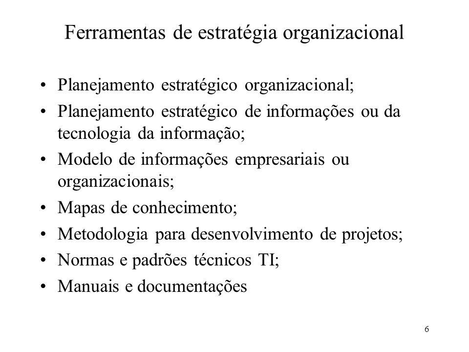 6 Ferramentas de estratégia organizacional Planejamento estratégico organizacional; Planejamento estratégico de informações ou da tecnologia da inform