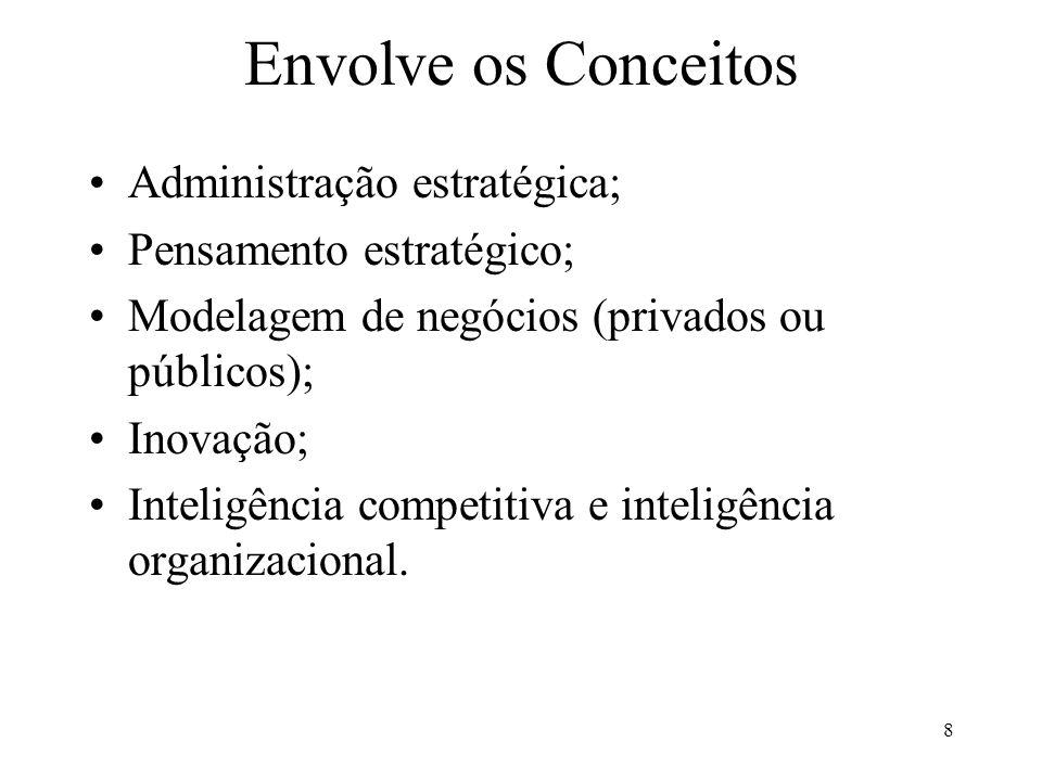 8 Envolve os Conceitos Administração estratégica; Pensamento estratégico; Modelagem de negócios (privados ou públicos); Inovação; Inteligência competi