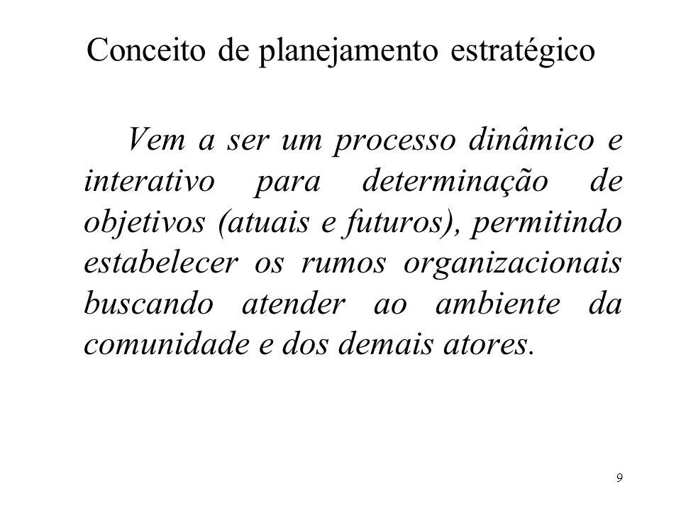 40 Integração e Alinhamento dos Planejamentos Integração Estratégia Organizacional Estratégias dos SIs Estratégias Tecnologia da informação [ Agregar valores aos produtos e serviços