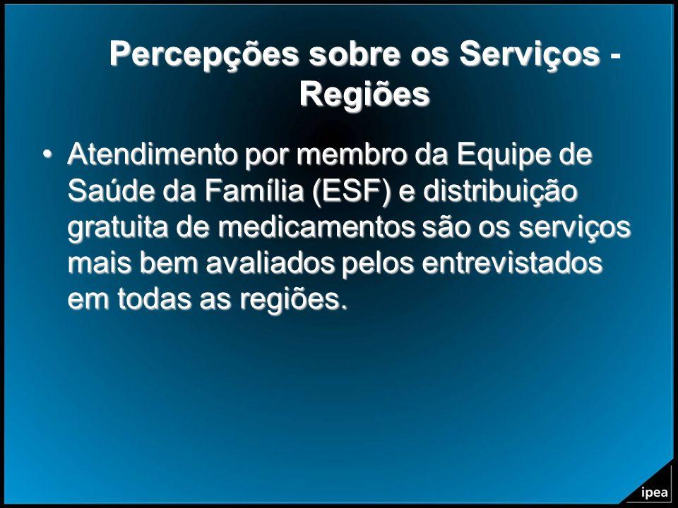 PercepçõessobreosServiços Regiões Percepções sobre os Serviços - Regiões Atendimento por membro da Equipe de Saúde da Família (ESF) e distribuição gra