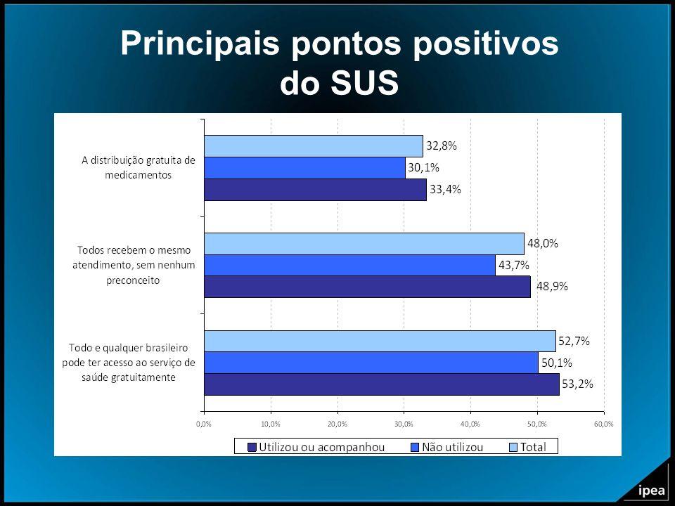 Principais pontos positivos do SUS