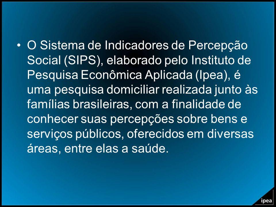 O Sistema de Indicadores de Percepção Social (SIPS), elaborado pelo Instituto de Pesquisa Econômica Aplicada (Ipea), é uma pesquisa domiciliar realiza