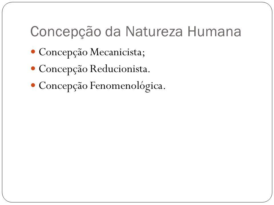Concepção da Natureza Humana Concepção Mecanicista; Concepção Reducionista. Concepção Fenomenológica.