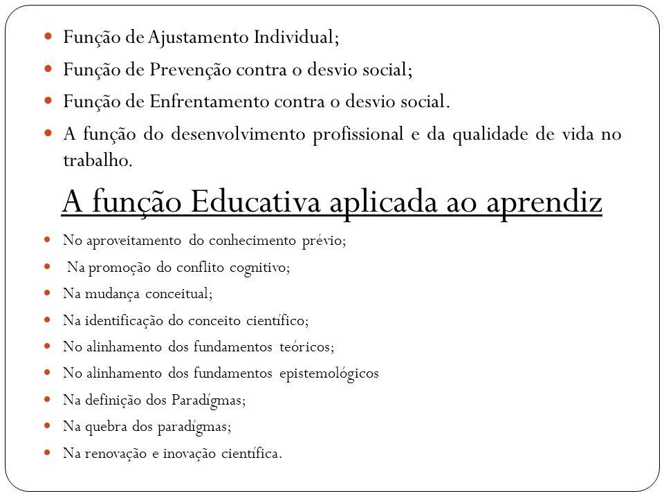 Função de Ajustamento Individual; Função de Prevenção contra o desvio social; Função de Enfrentamento contra o desvio social. A função do desenvolvime