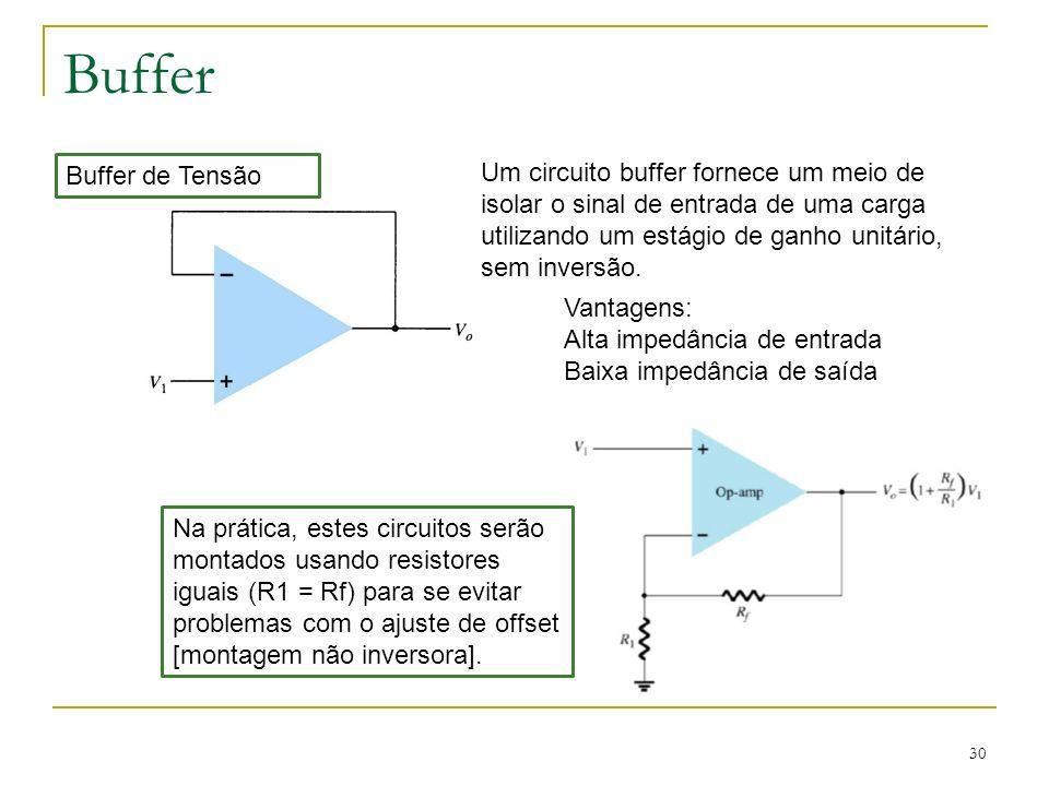 30 Buffer Um circuito buffer fornece um meio de isolar o sinal de entrada de uma carga utilizando um estágio de ganho unitário, sem inversão. Buffer d