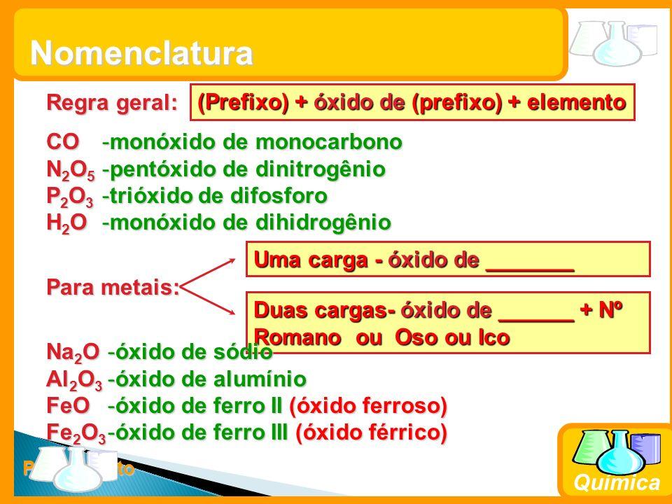Prof. Busato Química Nomenclatura Regra geral: (Prefixo) + óxido de (prefixo) + elemento CO N 2 O 5 P 2 O 3 H 2 O -monóxido de monocarbono -pentóxido