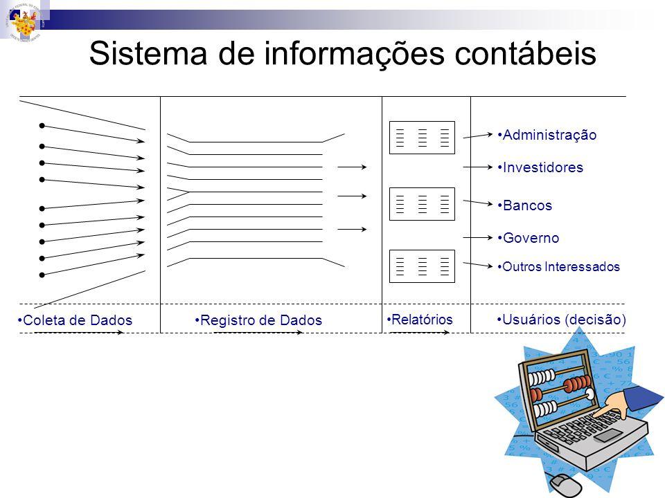 Sistema de informações contábeis Administração Investidores Bancos Governo Outros Interessados Coleta de DadosRegistro de Dados Relatórios Usuários (d
