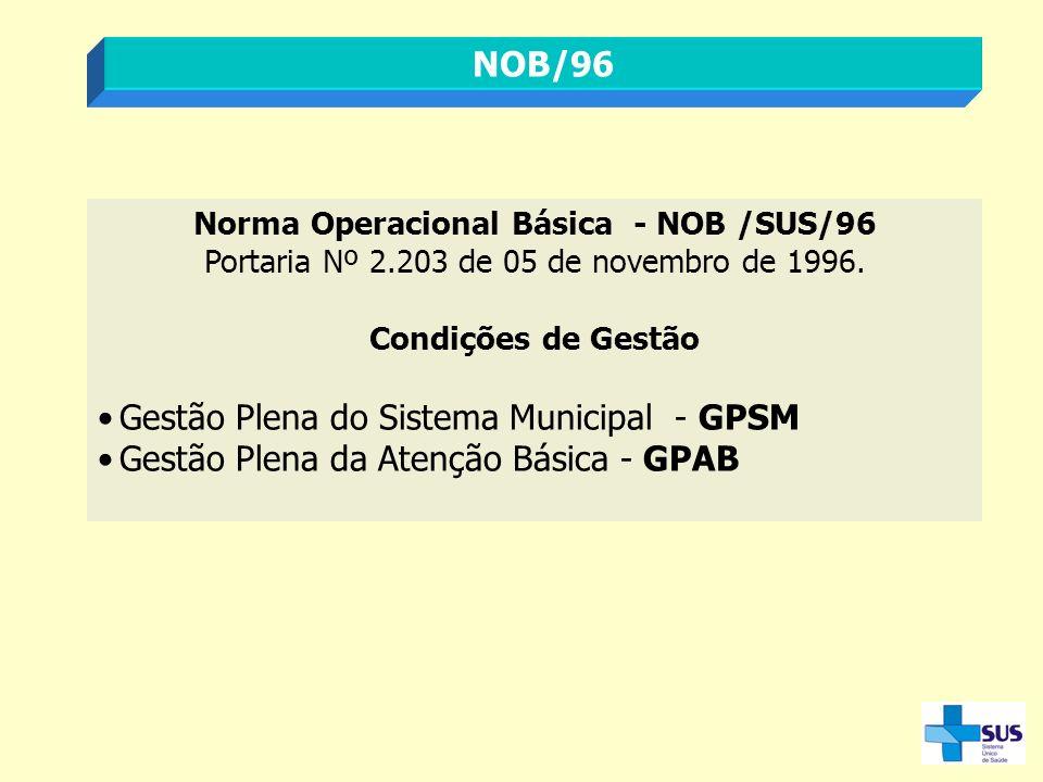 Norma Operacional Básica - NOB /SUS/96 Portaria Nº 2.203 de 05 de novembro de 1996. Condições de Gestão Gestão Plena do Sistema Municipal - GPSM Gestã