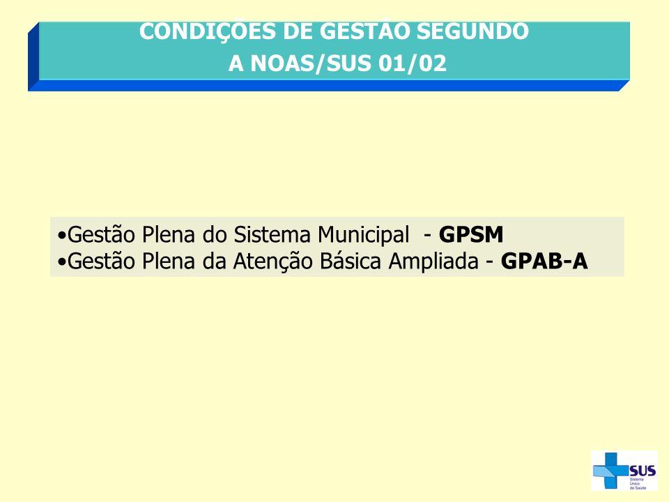CONDIÇÕES DE GESTÃO SEGUNDO A NOAS/SUS 01/02 Gestão Plena do Sistema Municipal - GPSM Gestão Plena da Atenção Básica Ampliada - GPAB-A