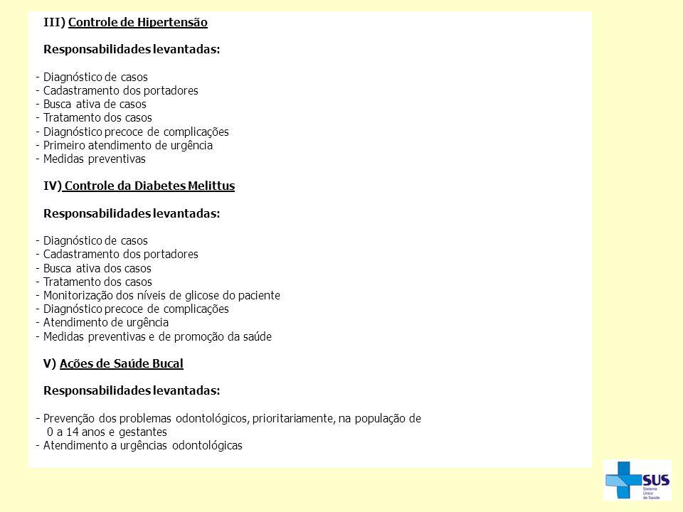 III) Controle de Hipertensão Responsabilidades levantadas: -Diagnóstico de casos -Cadastramento dos portadores -Busca ativa de casos -Tratamento dos c