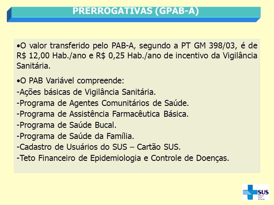 O valor transferido pelo PAB-A, segundo a PT GM 398/03, é de R$ 12,00 Hab./ano e R$ 0,25 Hab./ano de incentivo da Vigilância Sanitária. O PAB Variável