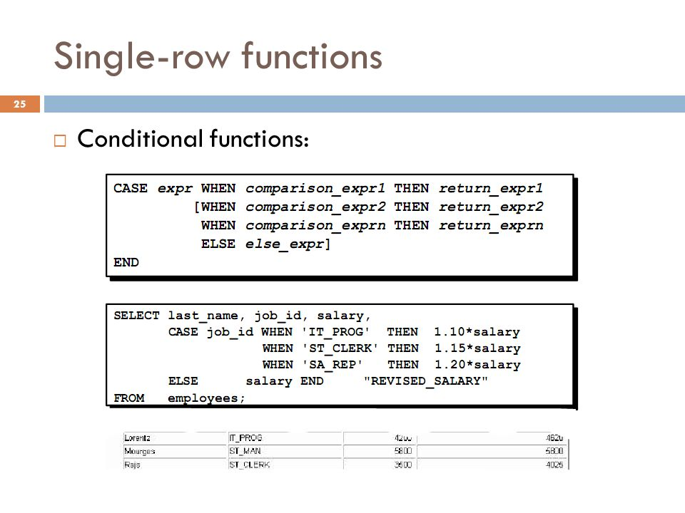 Single-row functions Conditional functions: 25