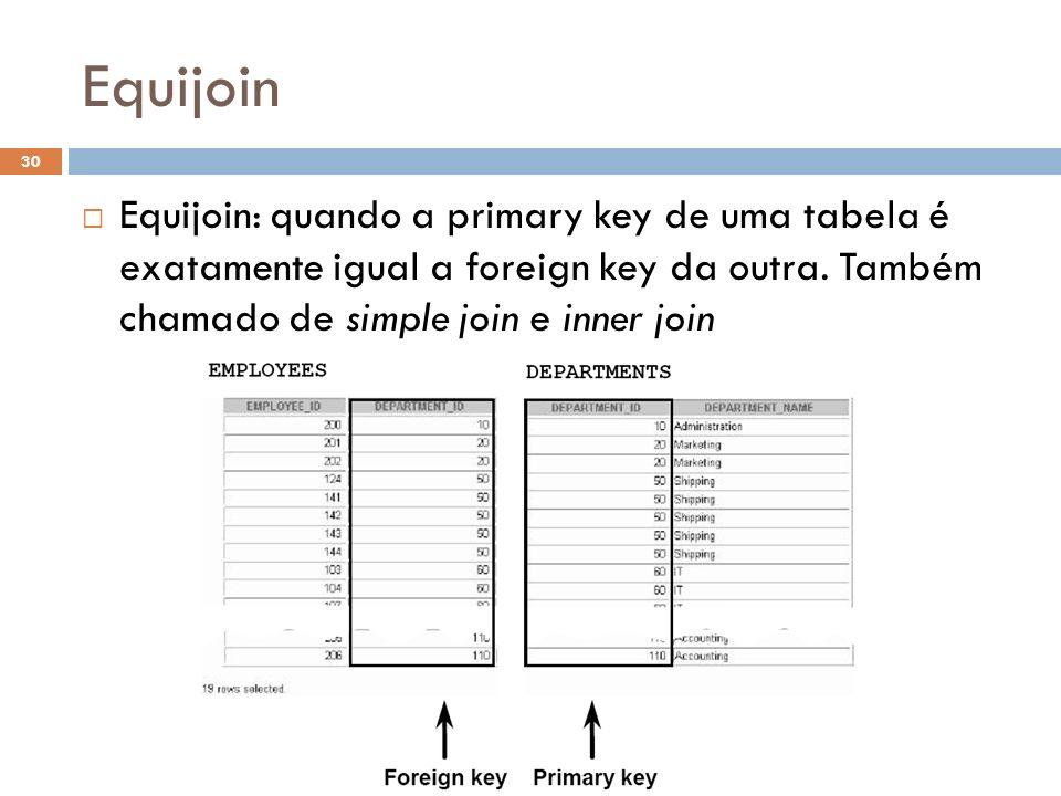 Equijoin Equijoin: quando a primary key de uma tabela é exatamente igual a foreign key da outra. Também chamado de simple join e inner join 30
