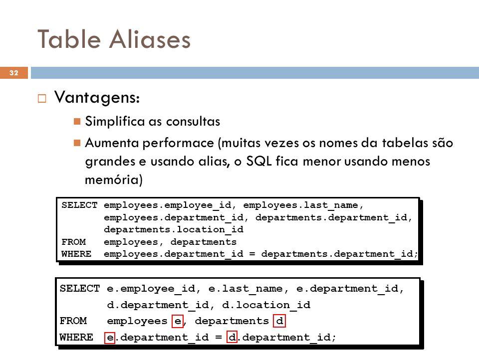 Table Aliases Vantagens: Simplifica as consultas Aumenta performace (muitas vezes os nomes da tabelas são grandes e usando alias, o SQL fica menor usa