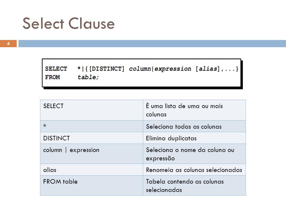 Select Clause SELECTÉ uma lista de uma ou mais colunas *Seleciona todas as colunas DISTINCTElimina duplicatas column | expressionSeleciona o nome da c