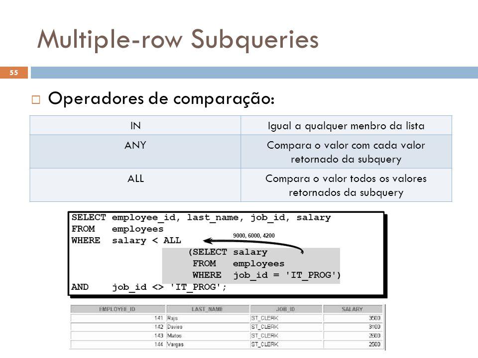 Multiple-row Subqueries Operadores de comparação: INIgual a qualquer menbro da lista ANYCompara o valor com cada valor retornado da subquery ALLCompar