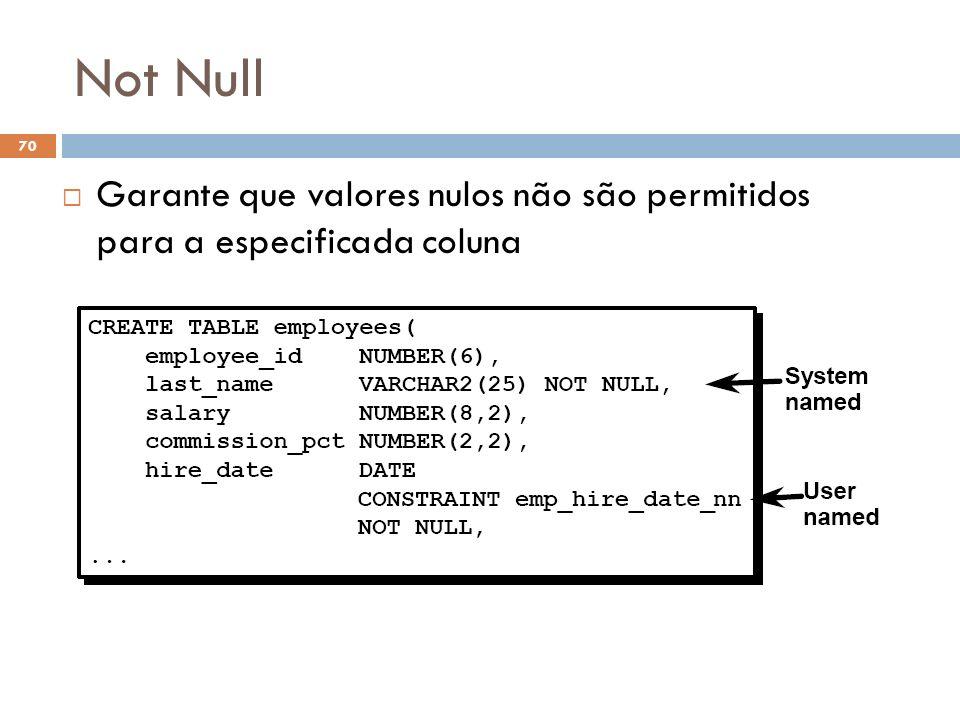 Not Null 70 Garante que valores nulos não são permitidos para a especificada coluna