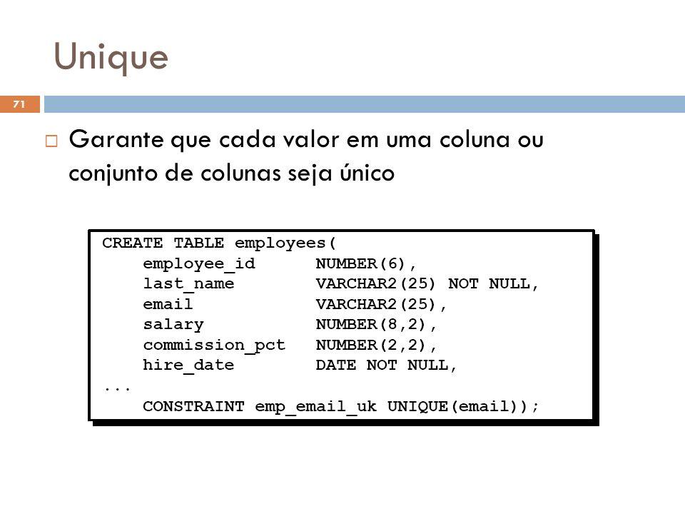Unique 71 Garante que cada valor em uma coluna ou conjunto de colunas seja único