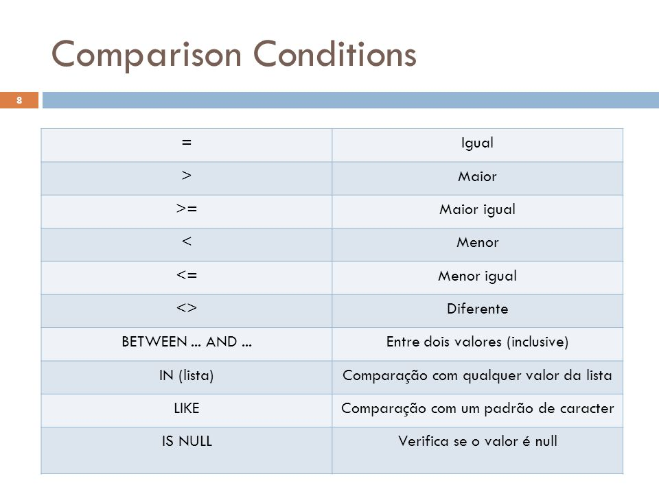 Comparison Conditions 9