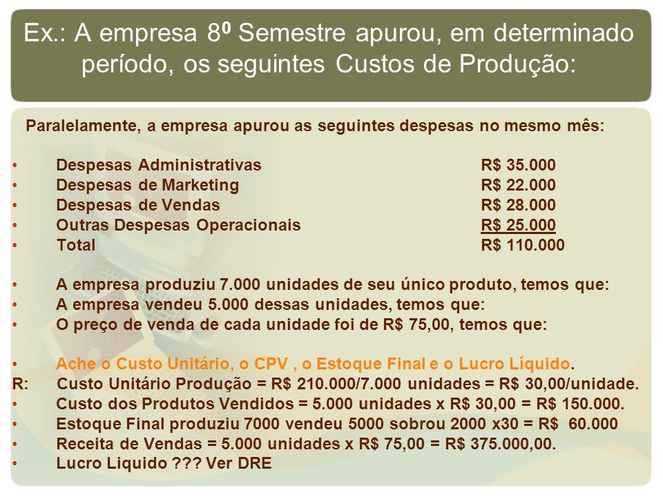 Paralelamente, a empresa apurou as seguintes despesas no mesmo mês: Despesas Administrativas R$ 35.000 Despesas de Marketing R$ 22.000 Despesas de Ven