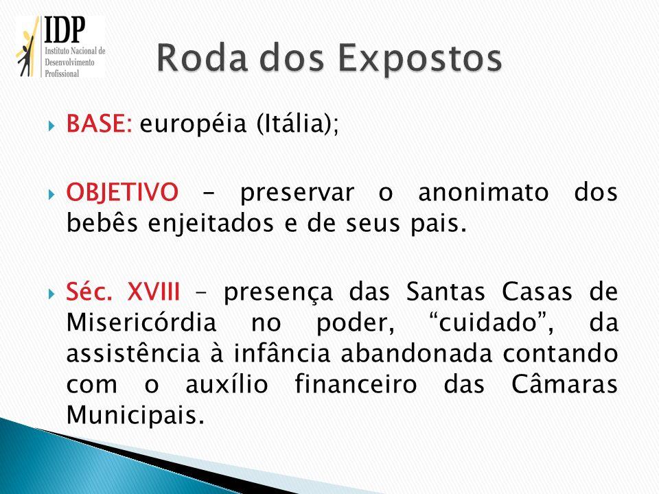 BASE: européia (Itália); OBJETIVO – preservar o anonimato dos bebês enjeitados e de seus pais. Séc. XVIII – presença das Santas Casas de Misericórdia