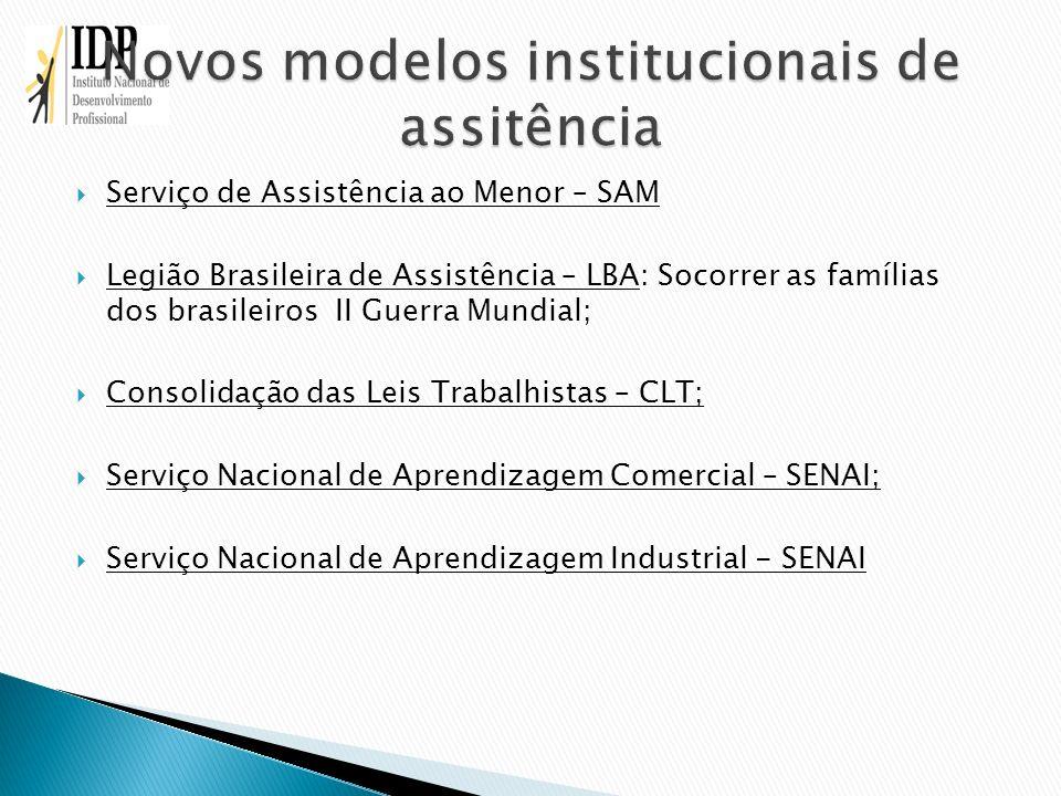 Serviço de Assistência ao Menor – SAM Legião Brasileira de Assistência – LBA: Socorrer as famílias dos brasileiros II Guerra Mundial; Consolidação das