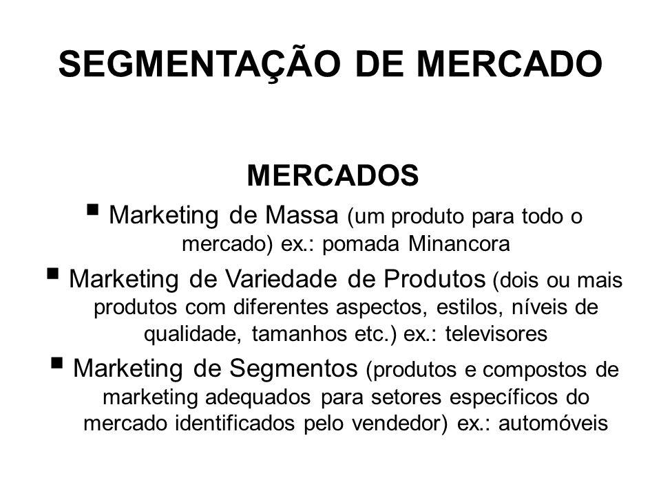 SEGMENTAÇÃO DE MERCADO MERCADOS Marketing de Massa (um produto para todo o mercado) ex.: pomada Minancora Marketing de Variedade de Produtos (dois ou