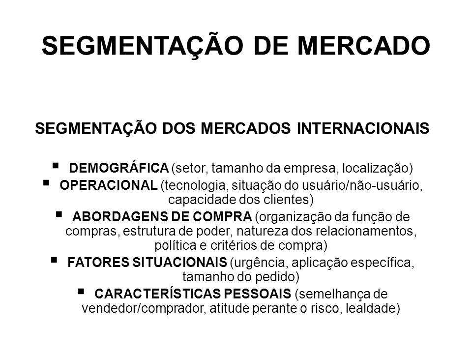 SEGMENTAÇÃO DE MERCADO SEGMENTAÇÃO DOS MERCADOS INTERNACIONAIS DEMOGRÁFICA (setor, tamanho da empresa, localização) OPERACIONAL (tecnologia, situação