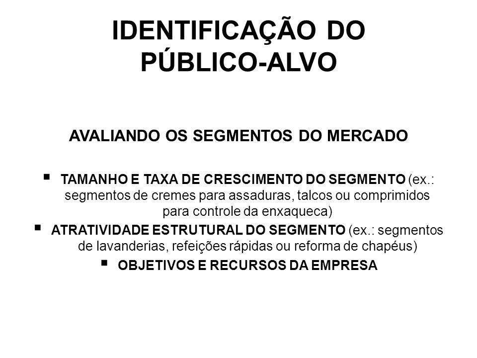 IDENTIFICAÇÃO DO PÚBLICO-ALVO AVALIANDO OS SEGMENTOS DO MERCADO TAMANHO E TAXA DE CRESCIMENTO DO SEGMENTO (ex.: segmentos de cremes para assaduras, ta