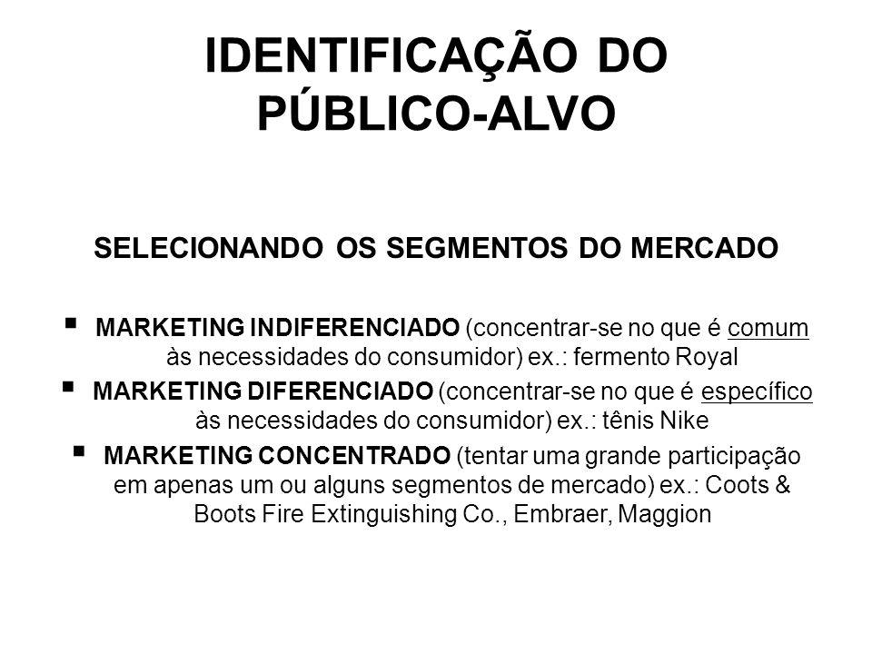 IDENTIFICAÇÃO DO PÚBLICO-ALVO SELECIONANDO OS SEGMENTOS DO MERCADO MARKETING INDIFERENCIADO (concentrar-se no que é comum às necessidades do consumido