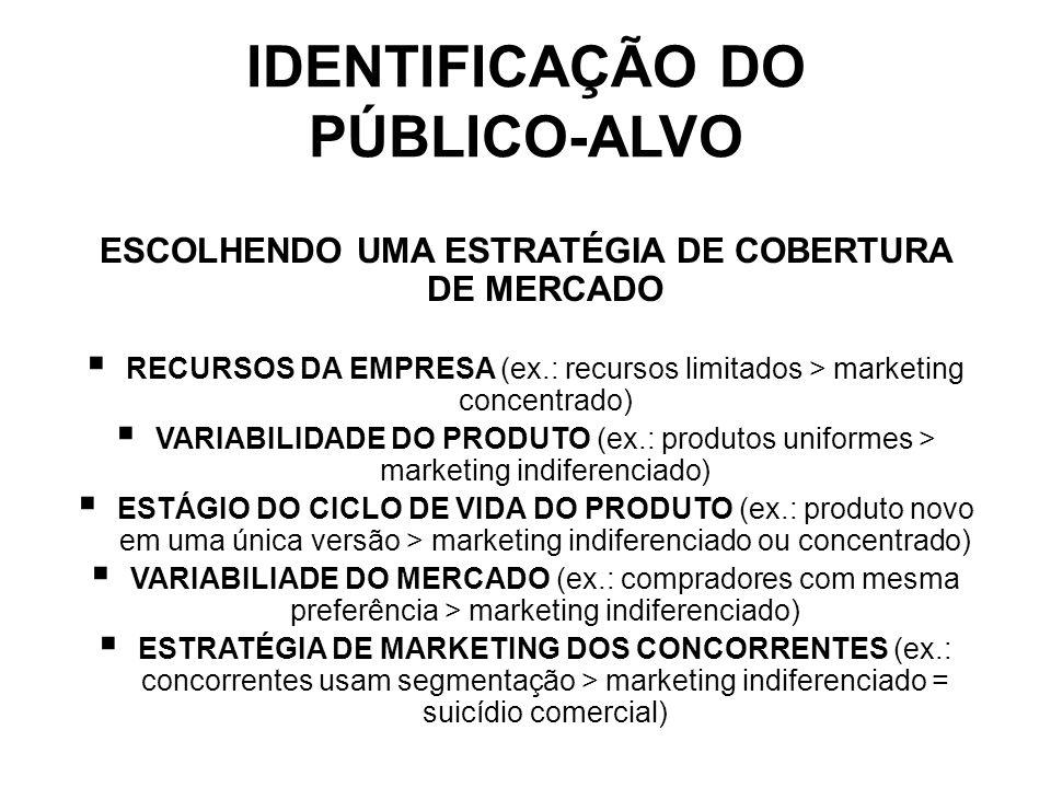 IDENTIFICAÇÃO DO PÚBLICO-ALVO ESCOLHENDO UMA ESTRATÉGIA DE COBERTURA DE MERCADO RECURSOS DA EMPRESA (ex.: recursos limitados > marketing concentrado)