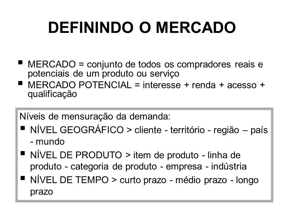 IDENTIFICAÇÃO DO PÚBLICO-ALVO SELECIONANDO OS SEGMENTOS DO MERCADO MARKETING INDIFERENCIADO (concentrar-se no que é comum às necessidades do consumidor) ex.: fermento Royal MARKETING DIFERENCIADO (concentrar-se no que é específico às necessidades do consumidor) ex.: tênis Nike MARKETING CONCENTRADO (tentar uma grande participação em apenas um ou alguns segmentos de mercado) ex.: Coots & Boots Fire Extinguishing Co., Embraer, Maggion