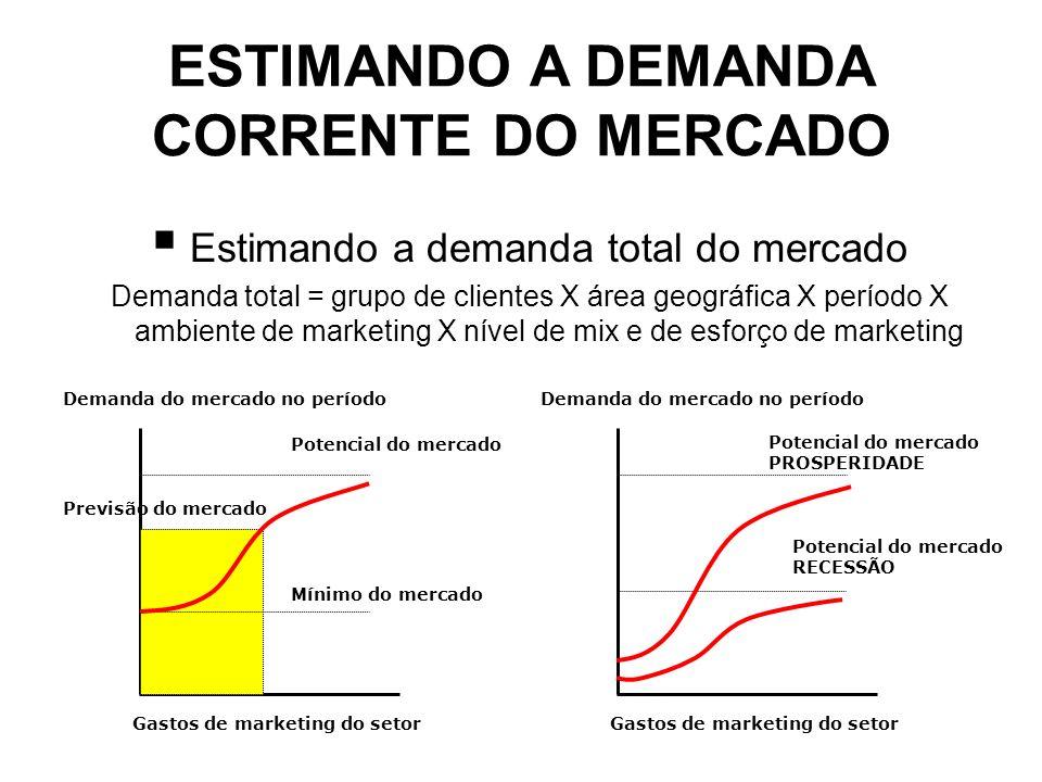 IDENTIFICAÇÃO DO PÚBLICO-ALVO ESCOLHENDO UMA ESTRATÉGIA DE COBERTURA DE MERCADO RECURSOS DA EMPRESA (ex.: recursos limitados > marketing concentrado) VARIABILIDADE DO PRODUTO (ex.: produtos uniformes > marketing indiferenciado) ESTÁGIO DO CICLO DE VIDA DO PRODUTO (ex.: produto novo em uma única versão > marketing indiferenciado ou concentrado) VARIABILIADE DO MERCADO (ex.: compradores com mesma preferência > marketing indiferenciado) ESTRATÉGIA DE MARKETING DOS CONCORRENTES (ex.: concorrentes usam segmentação > marketing indiferenciado = suicídio comercial)