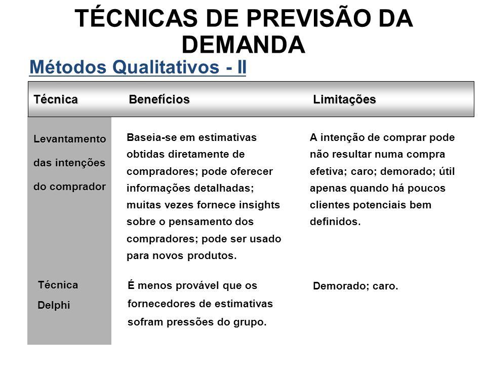 Técnica Métodos Qualitativos - II BenefíciosLimitações Levantamento das intenções do comprador Baseia-se em estimativas obtidas diretamente de comprad