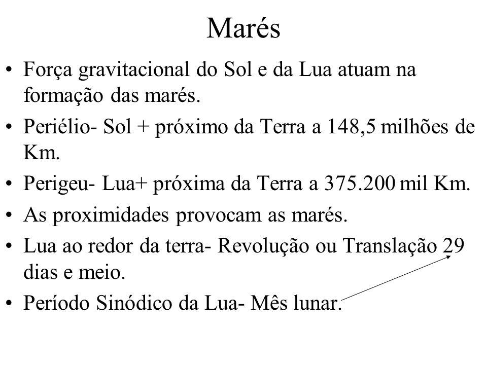 Marés Força gravitacional do Sol e da Lua atuam na formação das marés. Periélio- Sol + próximo da Terra a 148,5 milhões de Km. Perigeu- Lua+ próxima d
