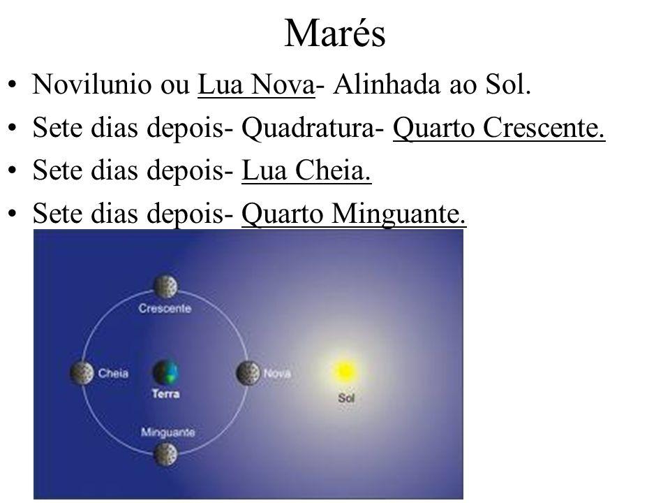 Marés Novilunio ou Lua Nova- Alinhada ao Sol. Sete dias depois- Quadratura- Quarto Crescente. Sete dias depois- Lua Cheia. Sete dias depois- Quarto Mi