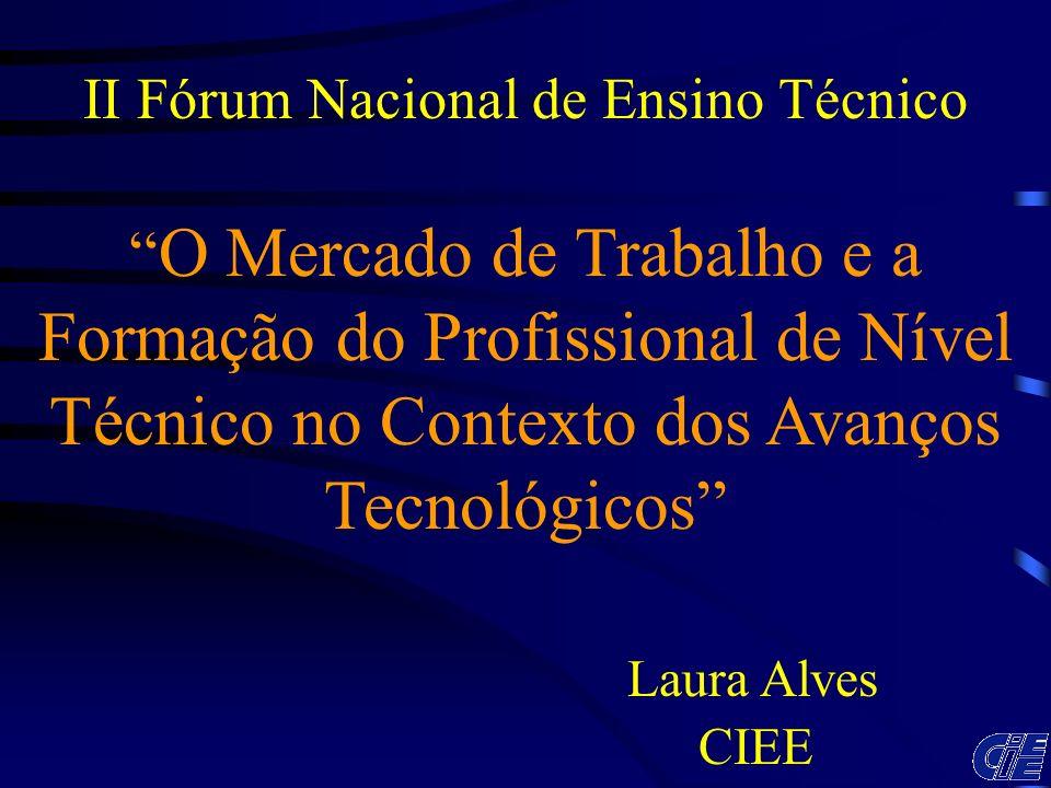 II Fórum Nacional de Ensino Técnico O Mercado de Trabalho e a Formação do Profissional de Nível Técnico no Contexto dos Avanços Tecnológicos Laura Alv