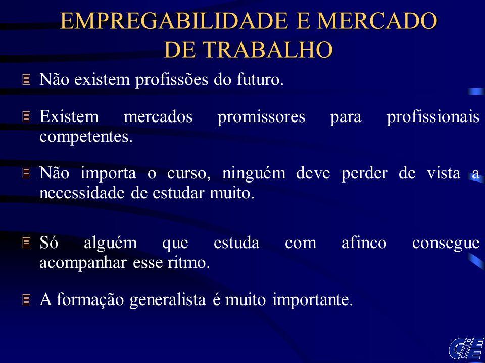 EMPREGABILIDADE E MERCADO DE TRABALHO 3 Não existem profissões do futuro. 3 Existem mercados promissores para profissionais competentes. 3 Não importa
