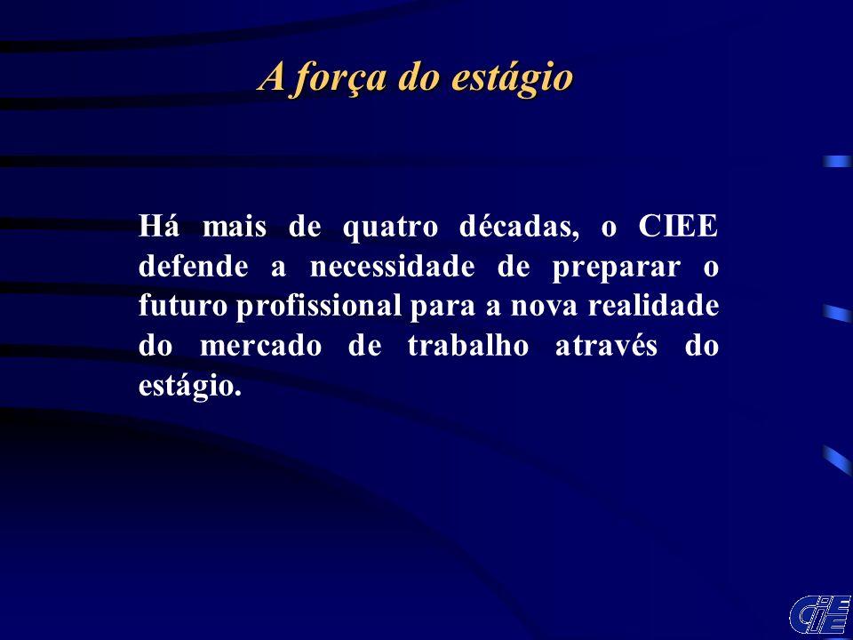 Há mais de quatro décadas, o CIEE defende a necessidade de preparar o futuro profissional para a nova realidade do mercado de trabalho através do está