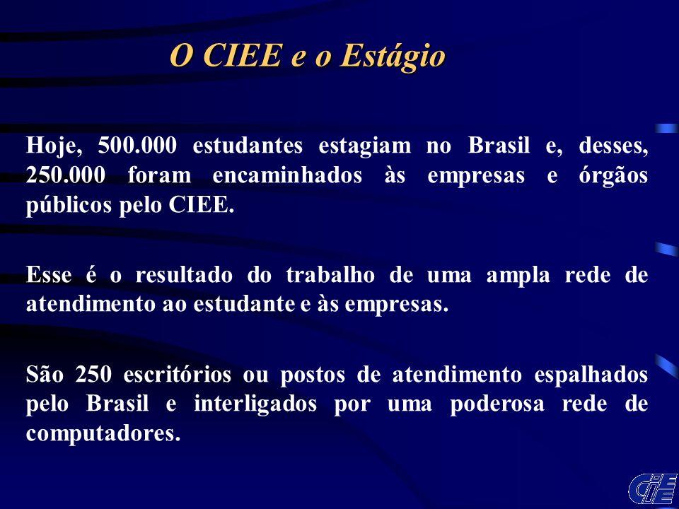 Hoje, 500.000 estudantes estagiam no Brasil e, desses, 250.000 foram encaminhados às empresas e órgãos públicos pelo CIEE. Esse é o resultado do traba