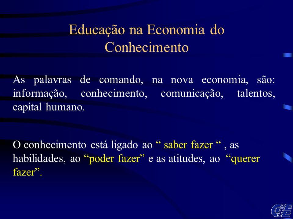 As palavras de comando, na nova economia, são: informação, conhecimento, comunicação, talentos, capital humano. Educação na Economia do Conhecimento O