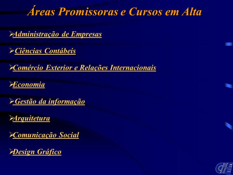 Administração de Empresas Administração de Empresas Ciências Contábeis Ciências Contábeis Comércio Exterior e Relações Internacionais Comércio Exterio
