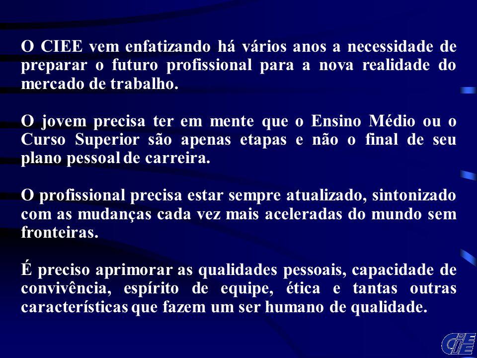 O CIEE vem enfatizando há vários anos a necessidade de preparar o futuro profissional para a nova realidade do mercado de trabalho. O jovem precisa te