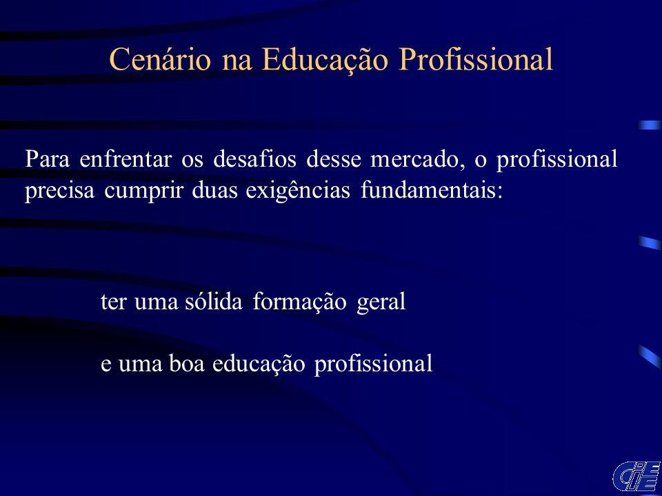 Para enfrentar os desafios desse mercado, o profissional precisa cumprir duas exigências fundamentais: Cenário na Educação Profissional ter uma sólida