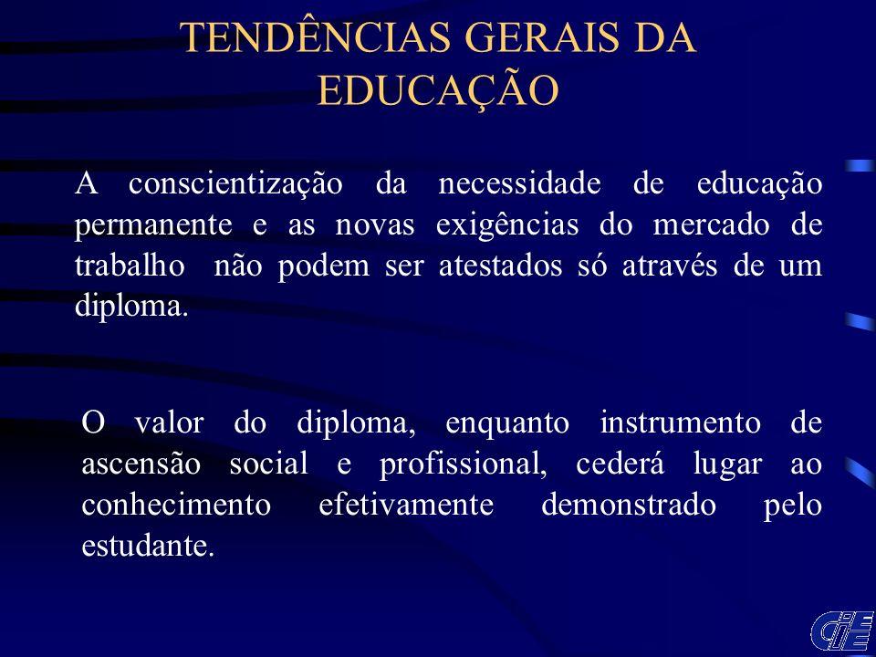 O valor do diploma, enquanto instrumento de ascensão social e profissional, cederá lugar ao conhecimento efetivamente demonstrado pelo estudante. TEND
