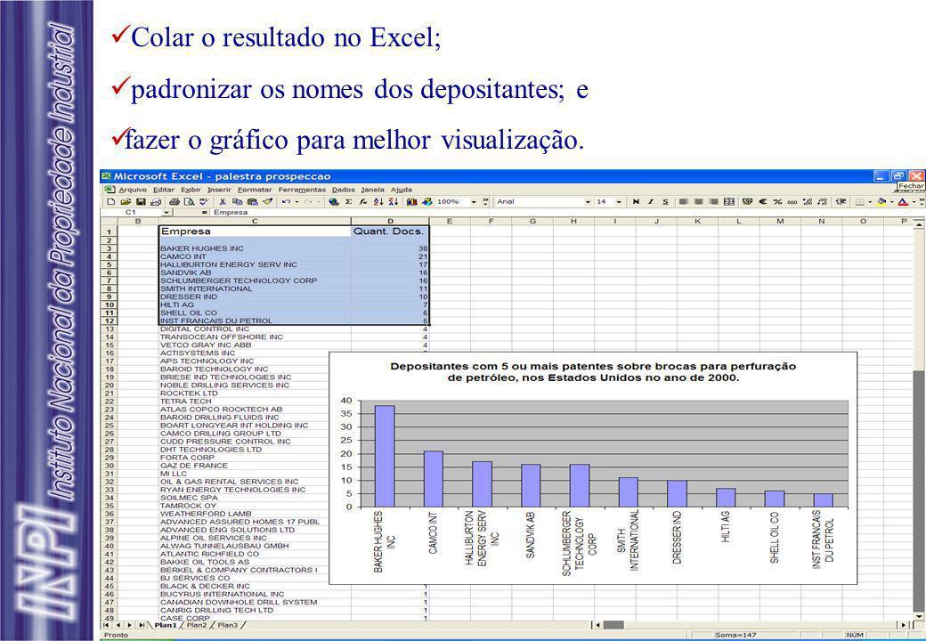 Colar o resultado no Excel; padronizar os nomes dos depositantes; e fazer o gráfico para melhor visualização.