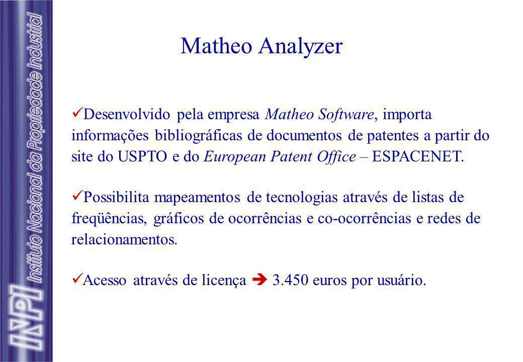 Matheo Analyzer Desenvolvido pela empresa Matheo Software, importa informações bibliográficas de documentos de patentes a partir do site do USPTO e do
