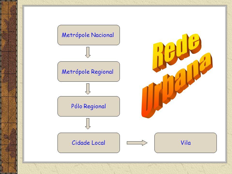 Metrópole Nacional Metrópole Regional Pólo Regional Cidade LocalVila